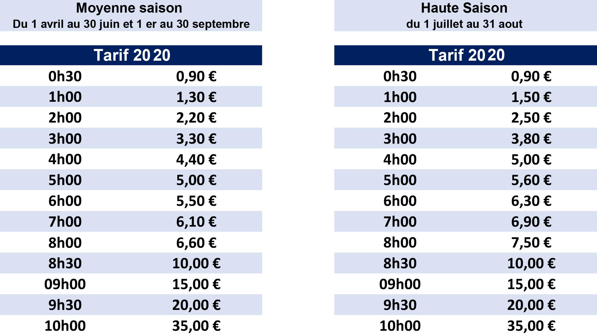 tarifs du stationnement payant 2020