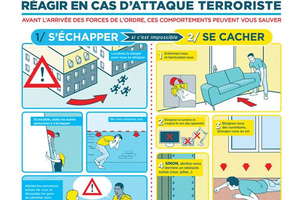Comment réagir en cas d'attaque terroriste